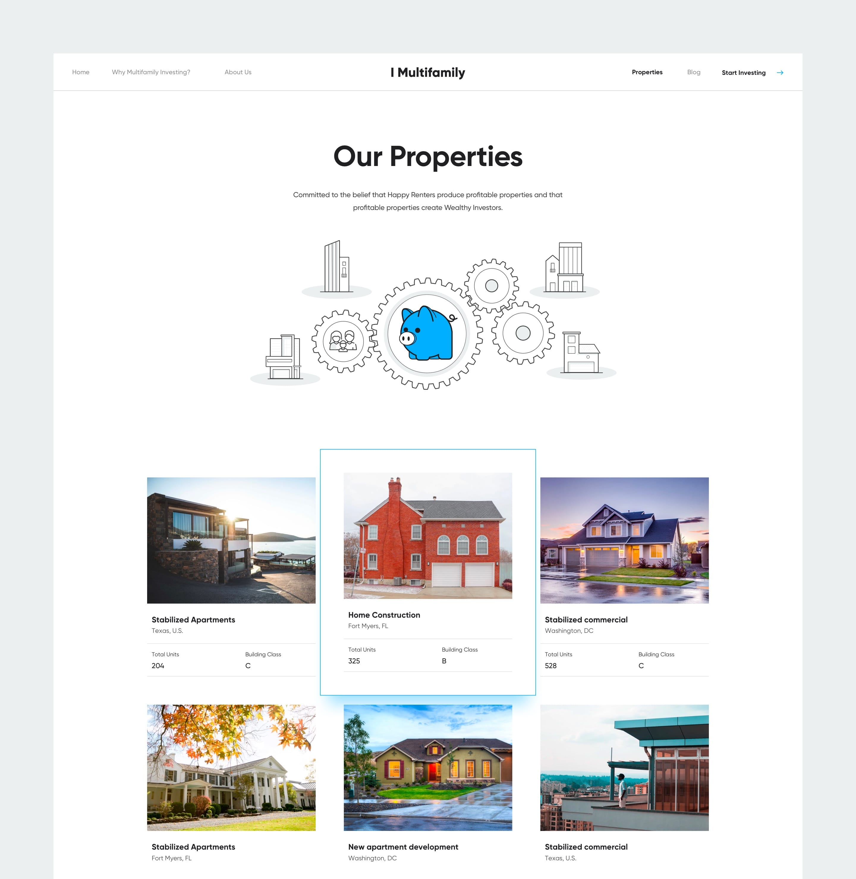 i-multifamily website
